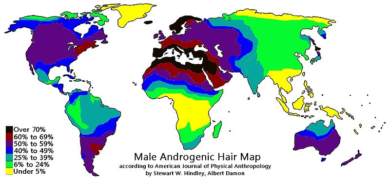 Hair Growth By Global Origin