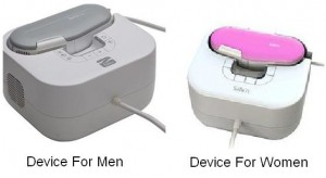 Laser Hair Removal Systems For Men