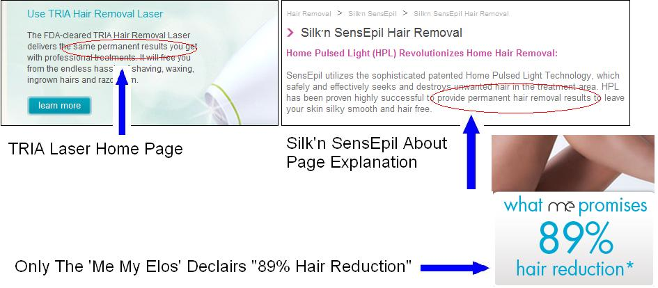Permanent Hair Removal Or Permanent Hair Reduction