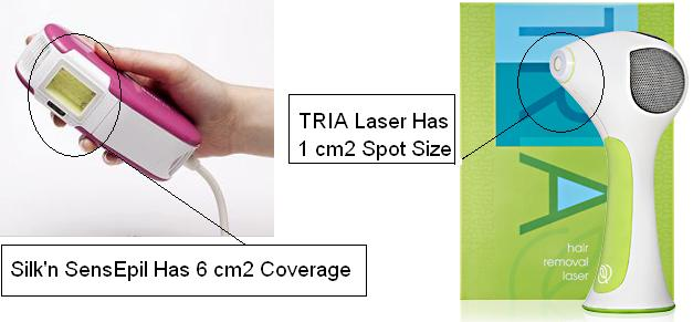 Silk'n SensEpil vs TRIA Laser comparison