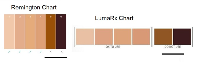 LumaRx IPL vs Remington IPL hair removal compare